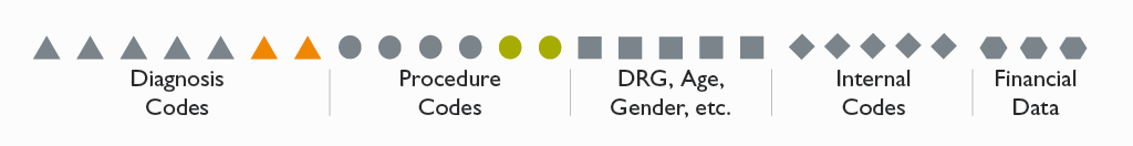 CARE Grouper data